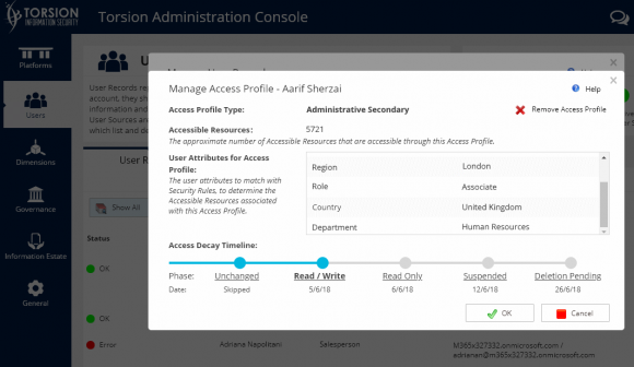 torsion GUI manage access profile panel